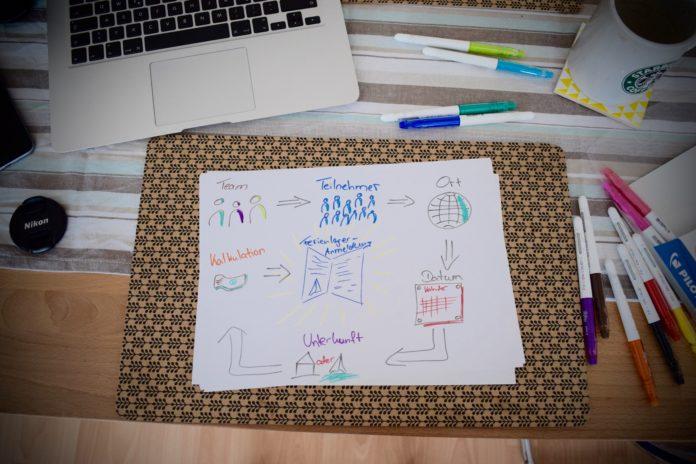Anzeige: Entscheidungen fürs Ferienlager treffen - dank Pilot Pen - Frixion Colors